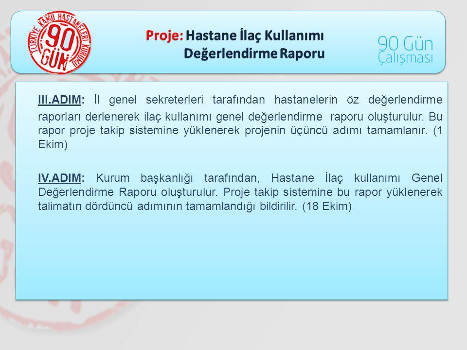 Proje: Hastane İlaç Kullanımı Değerlendirme Raporu Değerlendirme Raporu III.ADIM: İl genel sekreterleri tarafından hastanelerin öz değerlendirme rapor