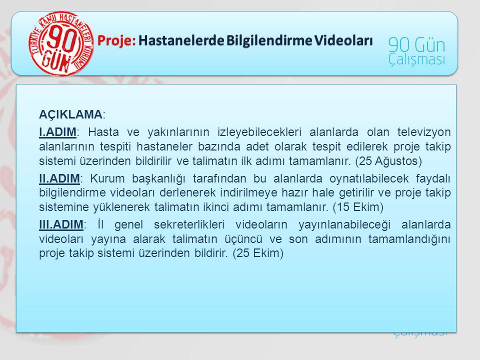 Proje: Hastanelerde Bilgilendirme Videoları AÇIKLAMA: I.ADIM: Hasta ve yakınlarının izleyebilecekleri alanlarda olan televizyon alanlarının tespiti ha