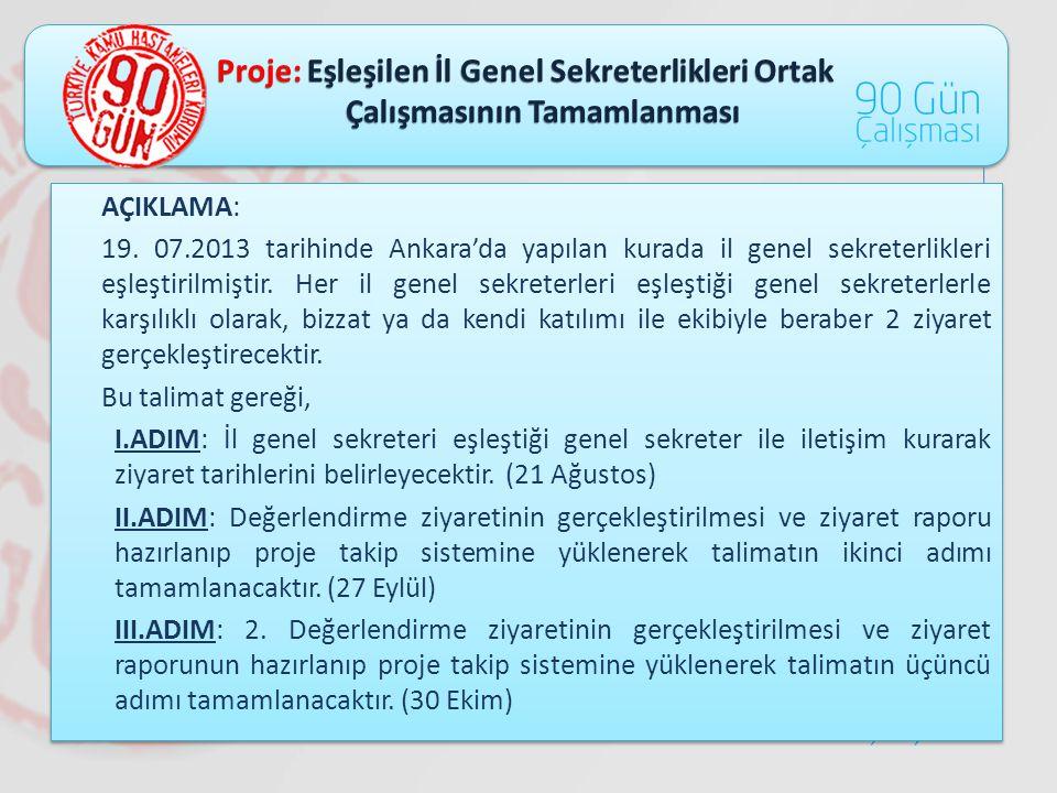 Proje: Eşleşilen İl Genel Sekreterlikleri Ortak Çalışmasının Tamamlanması Çalışmasının Tamamlanması AÇIKLAMA: 19. 07.2013 tarihinde Ankara'da yapılan
