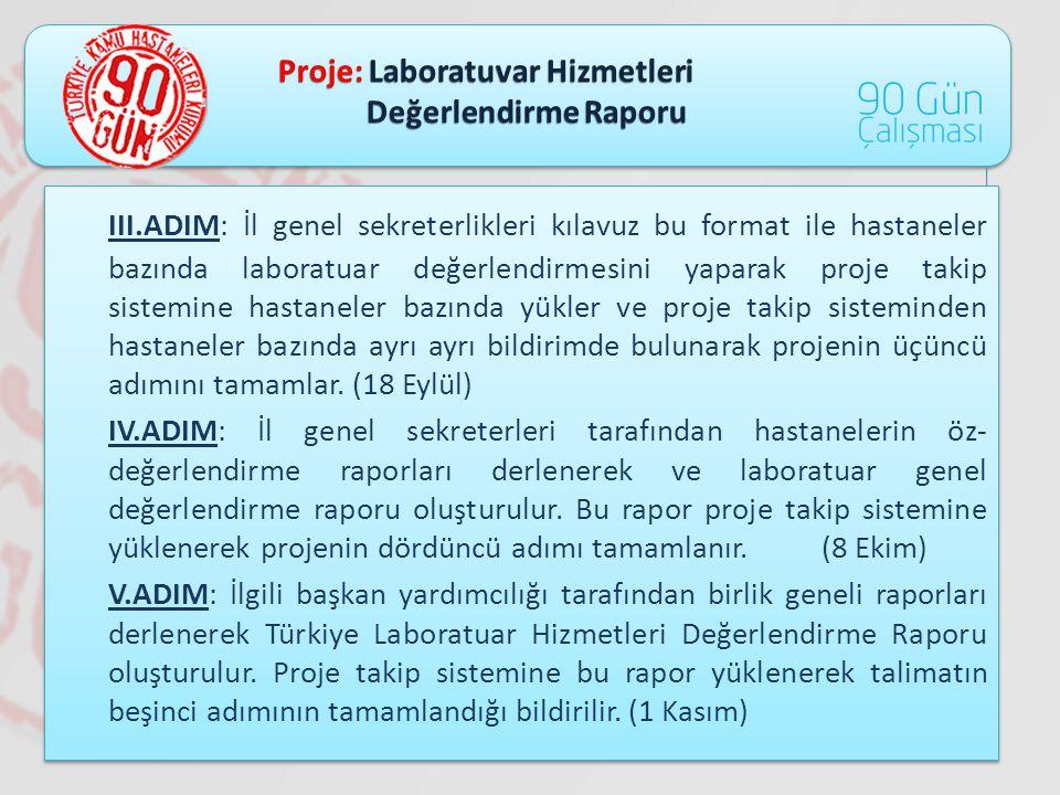 Proje: Laboratuvar Hizmetleri Değerlendirme Raporu Değerlendirme Raporu III.ADIM: İl genel sekreterlikleri kılavuz bu format ile hastaneler bazında la