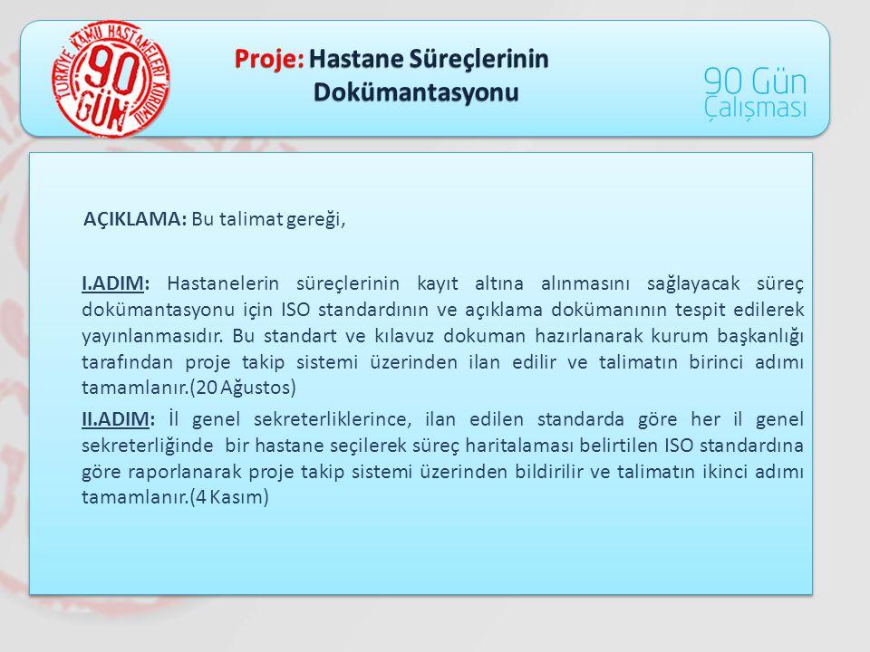 Proje: Hastane Süreçlerinin Dokümantasyonu Dokümantasyonu AÇIKLAMA: Bu talimat gereği, I.ADIM: Hastanelerin süreçlerinin kayıt altına alınmasını sağla