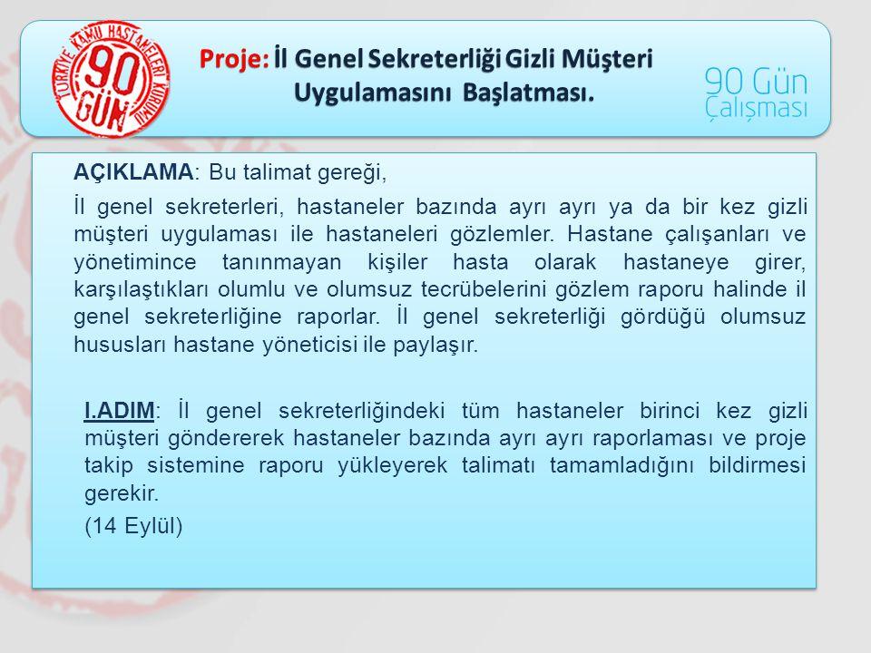 Proje: İl Genel Sekreterliği Gizli Müşteri Uygulamasını Başlatması. Uygulamasını Başlatması. AÇIKLAMA: Bu talimat gereği, İl genel sekreterleri, hasta