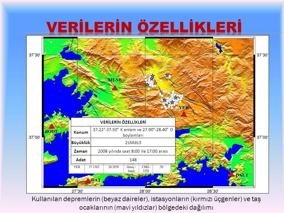 Kullanılan depremlerin (beyaz daireler), istasyonların (kırmızı üçgenler) ve taş ocaklarının (mavi yıldızlar) bölgedeki dağılımı VERİLERİN ÖZELLİKLERİ Konum 37.22°-37.50° K enlem ve 27.90°-28.40° D boylamları Büyüklük2≤Md≤3 Zaman2008 yılında saat 8:00 ile 17:00 arası Adet148