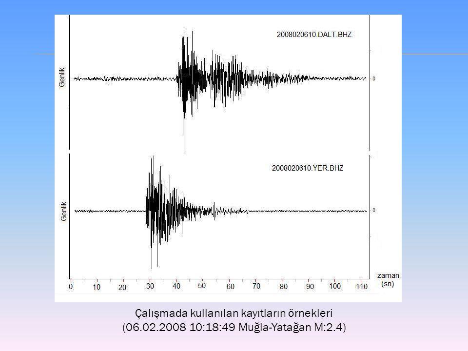 Çalışmada kullanılan kayıtların örnekleri (06.02.2008 10:18:49 Muğla-Yatağan M:2.4)