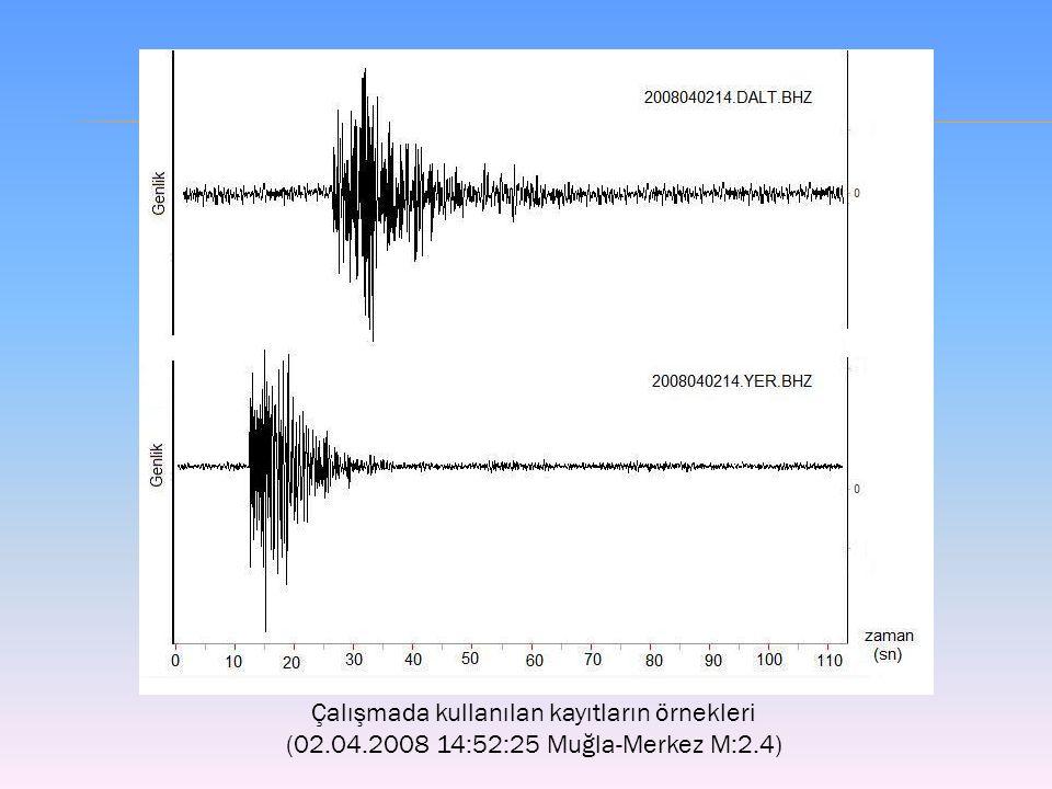 Çalışmada kullanılan kayıtların örnekleri (02.04.2008 14:52:25 Muğla-Merkez M:2.4)