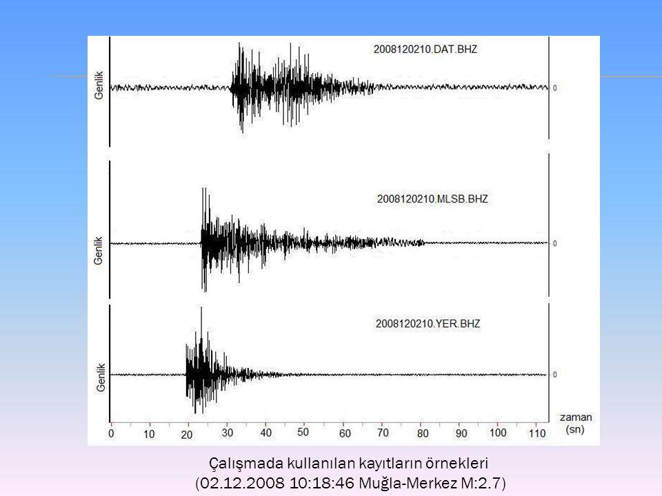 Çalışmada kullanılan kayıtların örnekleri (02.12.2008 10:18:46 Muğla-Merkez M:2.7)