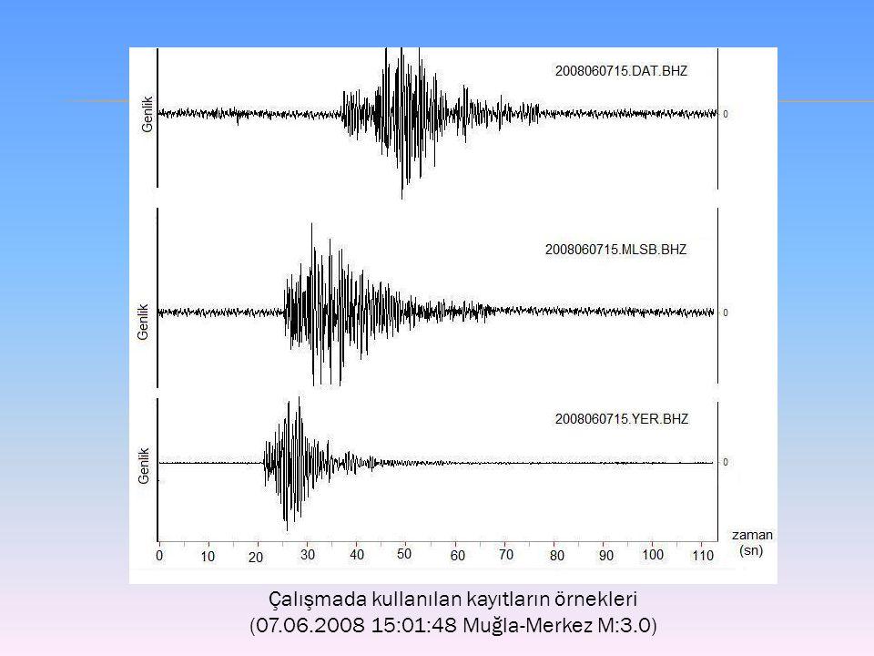 Çalışmada kullanılan kayıtların örnekleri (07.06.2008 15:01:48 Muğla-Merkez M:3.0)