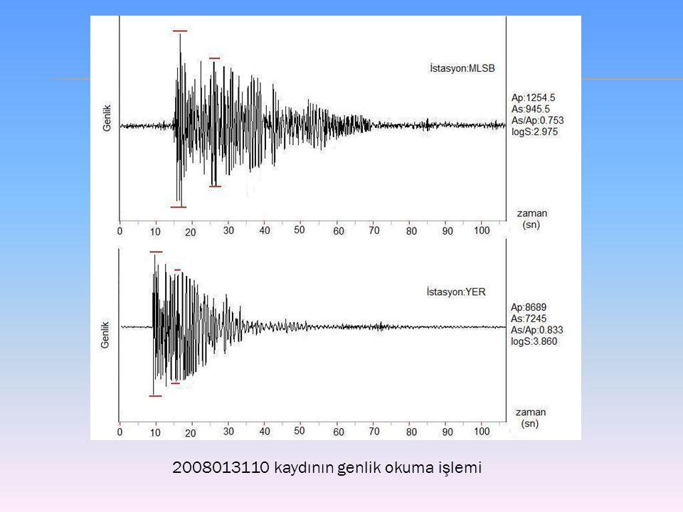 2008013110 kaydının genlik okuma işlemi