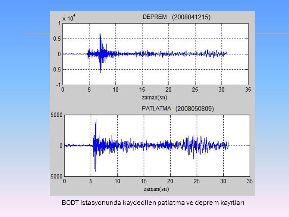 BODT istasyonunda kaydedilen patlatma ve deprem kayıtları