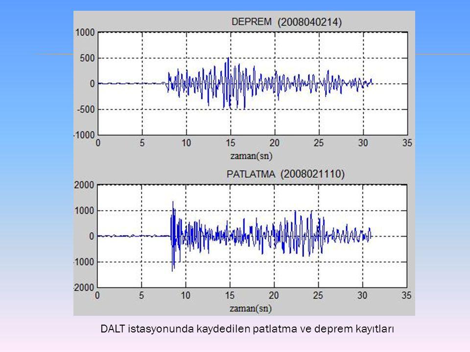 DALT istasyonunda kaydedilen patlatma ve deprem kayıtları