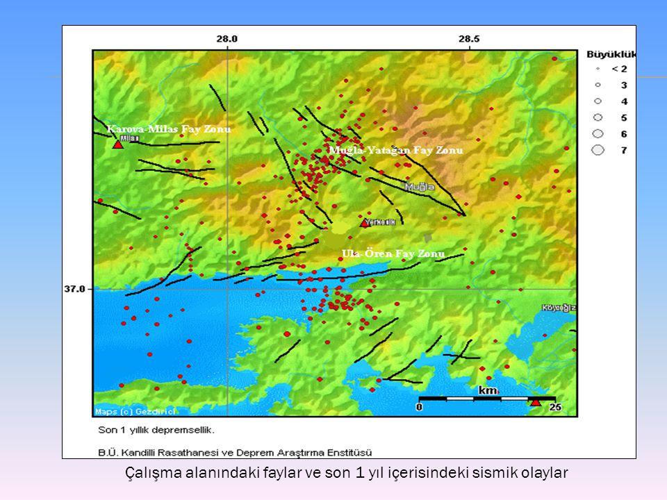 Bölgedeki sismik olayların yıllara göre dağılımıVerilerin gün içerisinde zamana göre dağılımı 2005-2009 arasında bölgede meydana gelen olayların büyüklük dağılımı