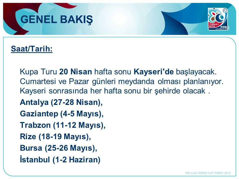 GENEL BAKIŞ Saat/Tarih: Kupa Turu 20 Nisan hafta sonu Kayseri'de başlayacak. Cumartesi ve Pazar günleri meydanda olması planlanıyor. Kayseri sonrasınd