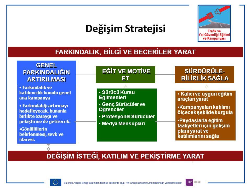 Değişim Stratejisi • Farkındalık ve katılımcılık konulu genel ana kampanya • Farkındalığı artırmayı hedefleyecek, bununla birlikte özsaygı ve pekiştirme de getirecek.