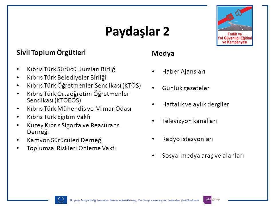 Paydaşlar 2 Medya • Haber Ajansları • Günlük gazeteler • Haftalık ve aylık dergiler • Televizyon kanalları • Radyo istasyonları • Sosyal medya araç ve alanları Sivil Toplum Örgütleri • Kıbrıs Türk Sürücü Kursları Birliği • Kıbrıs Türk Belediyeler Birliği • Kıbrıs Türk Öğretmenler Sendikası (KTÖS) • Kıbrıs Türk Ortaöğretim Öğretmenler Sendikası (KTOEÖS) • Kıbrıs Türk Mühendis ve Mimar Odası • Kıbrıs Türk Eğitim Vakfı • Kuzey Kıbrıs Sigorta ve Reasürans Derneği • Kamyon Sürücüleri Derneği • Toplumsal Riskleri Önleme Vakfı