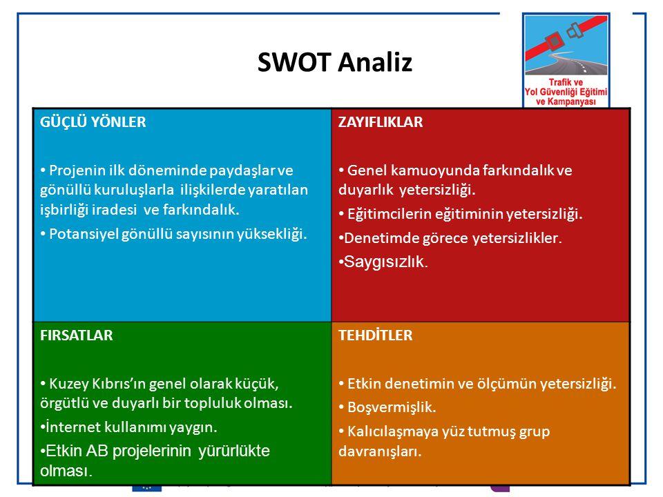 SWOT Analiz GÜÇLÜ YÖNLER • Projenin ilk döneminde paydaşlar ve gönüllü kuruluşlarla ilişkilerde yaratılan işbirliği iradesi ve farkındalık.
