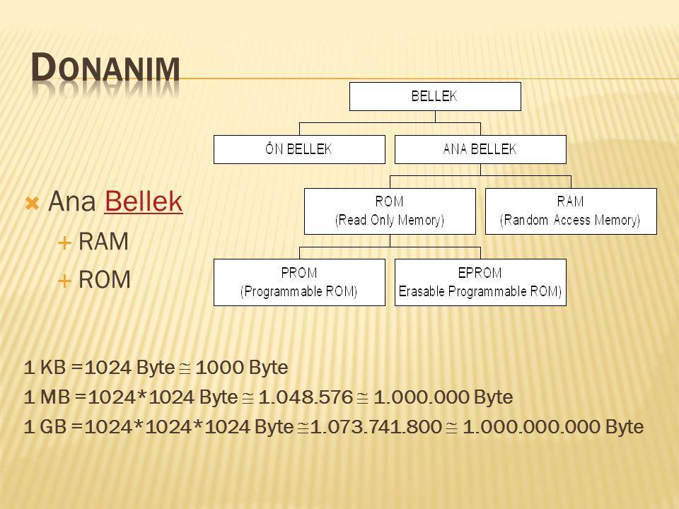  Ana BellekBellek  RAM  ROM 1 KB =1024 Byte  1000 Byte 1 MB =1024*1024 Byte  1.048.576  1.000.000 Byte 1 GB =1024*1024*1024 Byte  1.073.741.800