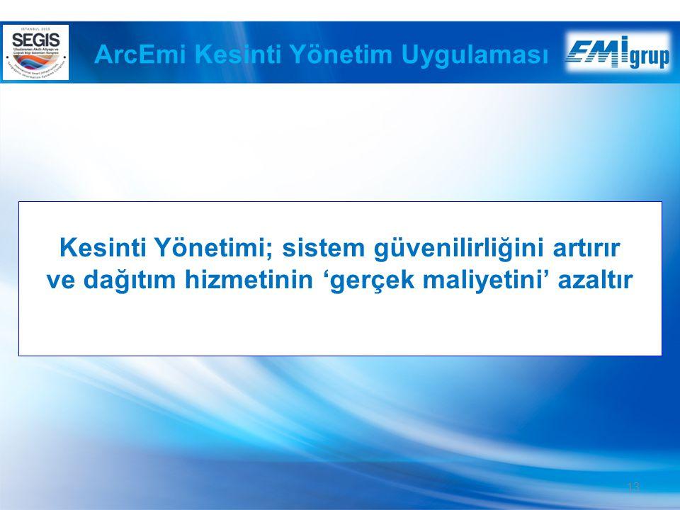 13 ArcEmi Kesinti Yönetim Uygulaması Kesinti Yönetimi; sistem güvenilirliğini artırır ve dağıtım hizmetinin 'gerçek maliyetini' azaltır