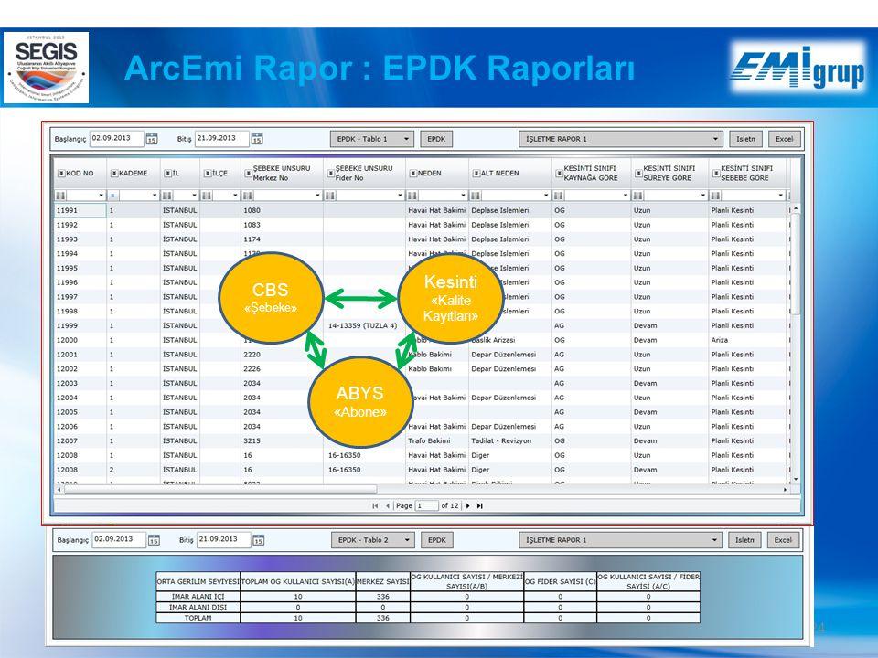 24 ArcEmi Rapor : EPDK Raporları CBS «Şebeke» ABYS «Abone» Kesinti «Kalite Kayıtları»