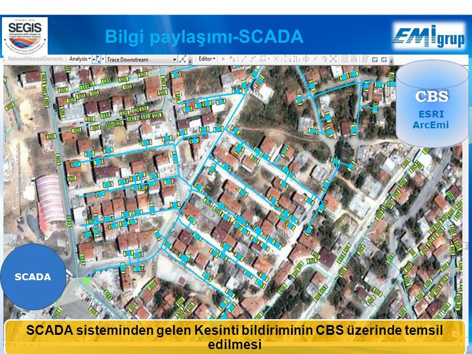 25 SCADA CBS ESRI ArcEmi SCADA sisteminden gelen Kesinti bildiriminin CBS üzerinde temsil edilmesi Bilgi paylaşımı-SCADA