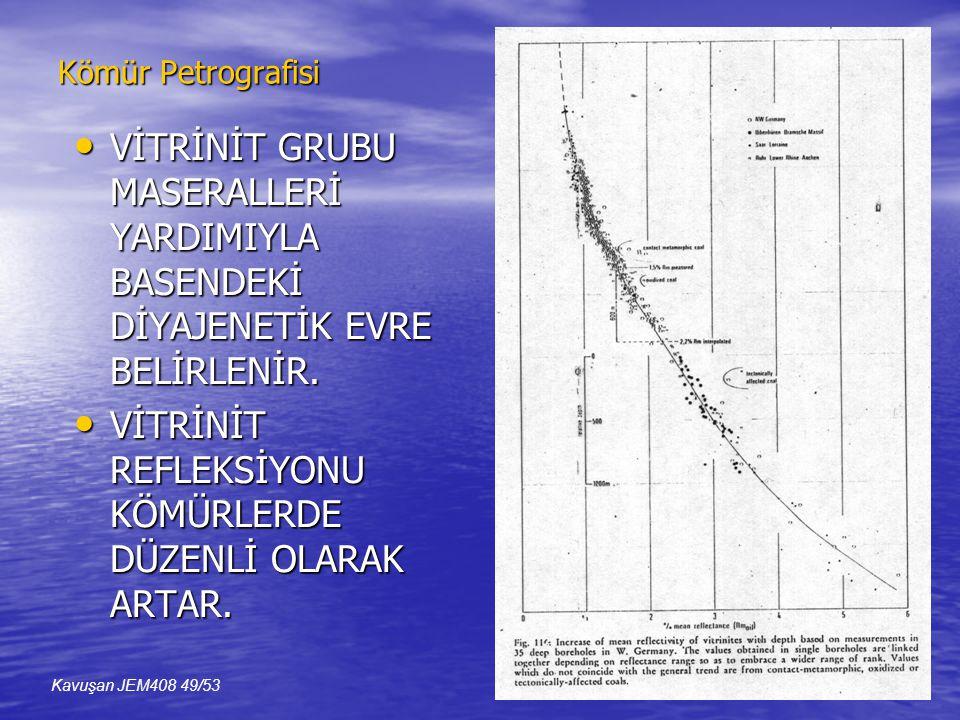 Kömür Petrografisi • VİTRİNİT GRUBU MASERALLERİ YARDIMIYLA BASENDEKİ DİYAJENETİK EVRE BELİRLENİR.