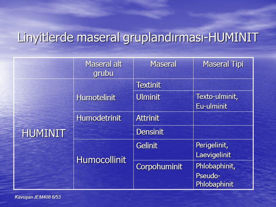 Linyitlerde maseral gruplandırması-HUMINIT Maseral alt grubu Maseral Maseral Tipi HUMINITHumotelinitTextinit UlminitTexto-ulminit,Eu-ulminit HumodetrinitAttrinit Densinit HumocollinitGelinitPerigelinit,Laevigelinit CorpohuminitPhlobaphinit, Pseudo- Phlobaphinit Kavuşan JEM408 6/53