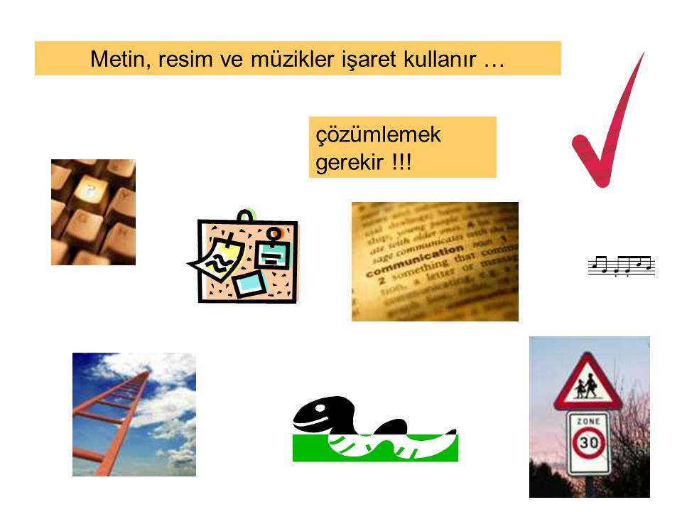 Metin, resim ve müzikler işaret kullanır … çözümlemek gerekir !!!