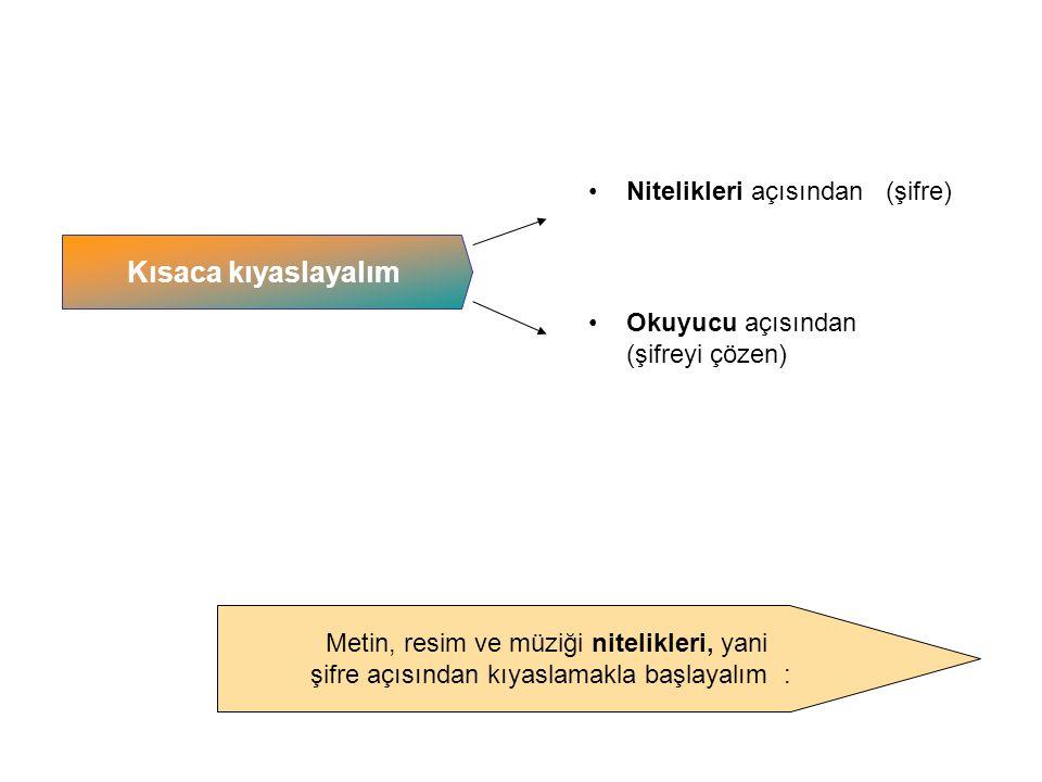 Kısaca kıyaslayalım •Nitelikleri açısından (şifre) •Okuyucu açısından (şifreyi çözen) Metin, resim ve müziği nitelikleri, yani şifre açısından kıyas