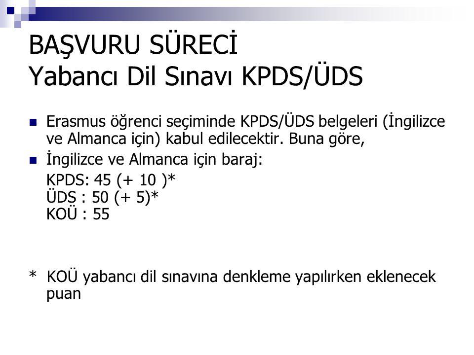 BAŞVURU SÜRECİ Yabancı Dil Sınavı KPDS/ÜDS  Erasmus öğrenci seçiminde KPDS/ÜDS belgeleri (İngilizce ve Almanca için) kabul edilecektir.