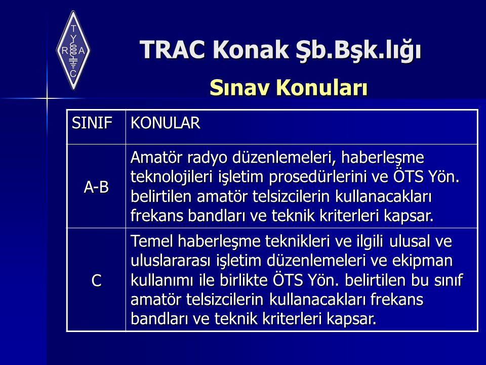 TRAC Konak Şb.Bşk.lığı Sınav Konuları SINIFKONULAR A-B Amatör radyo düzenlemeleri, haberleşme teknolojileri işletim prosedürlerini ve ÖTS Yön. belirti