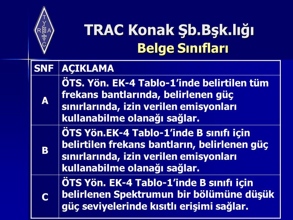 TRAC Konak Şb.Bşk.lığı Belge Sınıfları SNFAÇIKLAMA A ÖTS. Yön. EK-4 Tablo-1'inde belirtilen tüm frekans bantlarında, belirlenen güç sınırlarında, izin