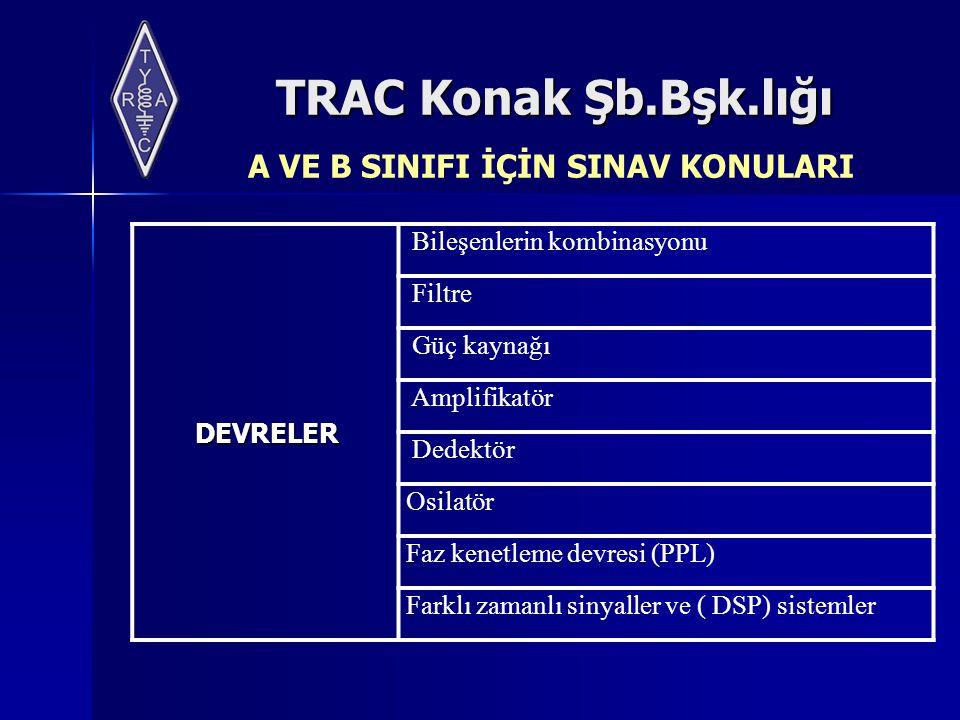 TRAC Konak Şb.Bşk.lığı DEVRELER Bileşenlerin kombinasyonu Filtre Güç kaynağı Amplifikatör Dedektör Osilatör Faz kenetleme devresi (PPL) Farklı zamanlı