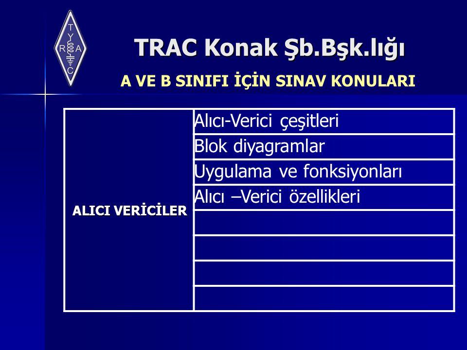 TRAC Konak Şb.Bşk.lığı ALICI VERİCİLER Alıcı-Verici çeşitleri Blok diyagramlar Uygulama ve fonksiyonları Alıcı –Verici özellikleri A VE B SINIFI İÇİN