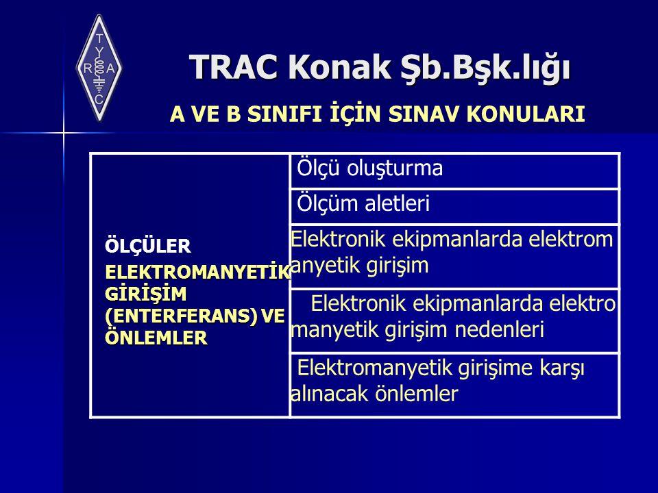 TRAC Konak Şb.Bşk.lığı ÖLÇÜLER ELEKTROMANYETİK GİRİŞİM (ENTERFERANS) VE ÖNLEMLER Ölçü oluşturma Ölçüm aletleri Elektronik ekipmanlarda elektrom anyeti