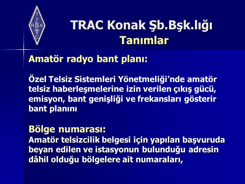 TRAC Konak Şb.Bşk.lığı Amatör Telsiz Çağrı İşaretleri Amatör Telsiz Çağrı İşaretleri C sınıfı amatör telsizcilik çağrı işaretlerinin son eki C, P, T, W ile başlayan üçlü harf grubundan oluşur.