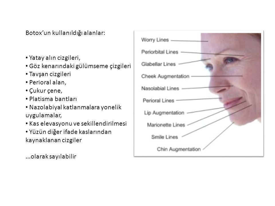 Botox'un kullanıldığı alanlar: • Yatay alın cizgileri, • Göz kenarındaki gülümseme çizgileri • Tavşan cizgileri • Perioral alan, • Çukur çene, • Platisma bantları • Nazolabiyal katlanmalara yonelik uygulamalar, • Kas elevasyonu ve sekillendirilmesi • Yüzün diğer ifade kaslarından kaynaklanan cizgiler...olarak sayılabilir