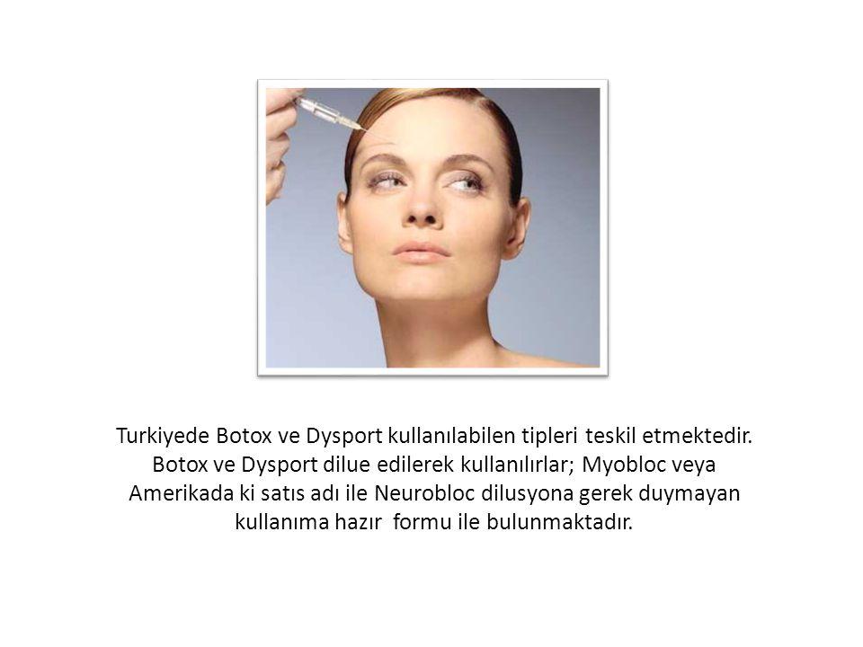 Turkiyede Botox ve Dysport kullanılabilen tipleri teskil etmektedir. Botox ve Dysport dilue edilerek kullanılırlar; Myobloc veya Amerikada ki satıs ad