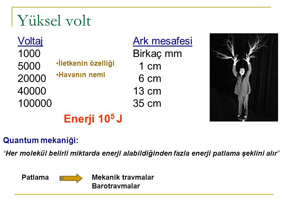 Yüksel volt VoltajArk mesafesi 1000Birkaç mm 5000 1 cm 20000 6 cm 4000013 cm 10000035 cm •İletkenin özelliği •Havanın nemi Enerji 10 5 J Quantum mekaniği: Her molekül belirli miktarda enerji alabildiğinden fazla enerji patlama şeklini alır PatlamaMekanik travmalar Barotravmalar