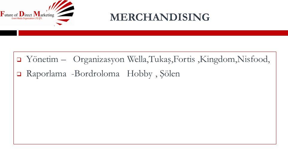 MERCHANDISING  Yönetim – Organizasyon Wella,Tukaş,Fortis,Kingdom,Nisfood,  Raporlama -Bordroloma Hobby, Şölen