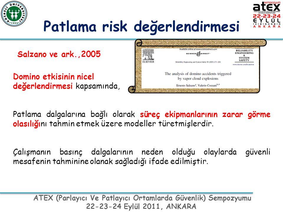 ATEX (Parlayıcı Ve Patlayıcı Ortamlarda Güvenlik) Sempozyumu 22-23-24 Eylül 2011, ANKARA Patlama risk değerlendirmesi Salzano ve ark.,2005 Domino etki