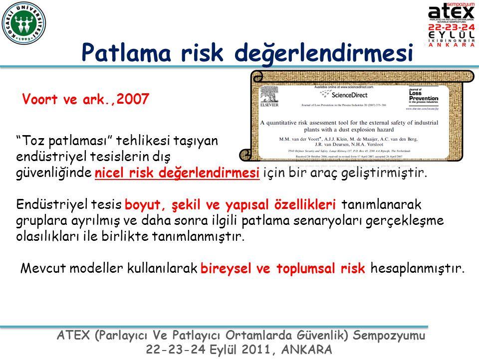 """ATEX (Parlayıcı Ve Patlayıcı Ortamlarda Güvenlik) Sempozyumu 22-23-24 Eylül 2011, ANKARA Voort ve ark.,2007 """"Toz patlaması"""" tehlikesi taşıyan endüstri"""
