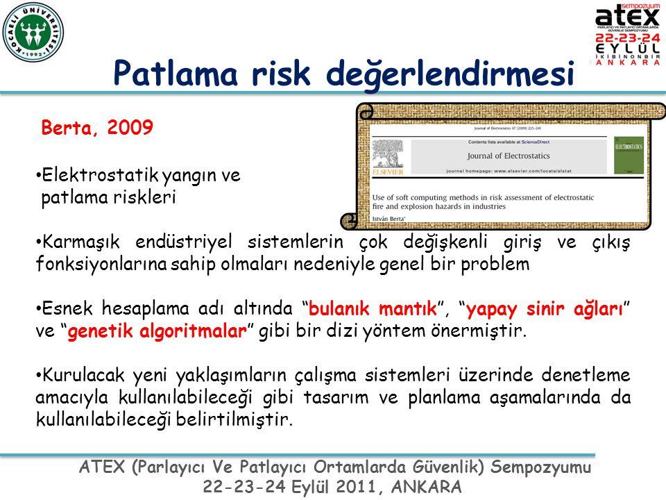 ATEX (Parlayıcı Ve Patlayıcı Ortamlarda Güvenlik) Sempozyumu 22-23-24 Eylül 2011, ANKARA Berta, 2009 • Elektrostatik yangın ve patlama riskleri • Karm