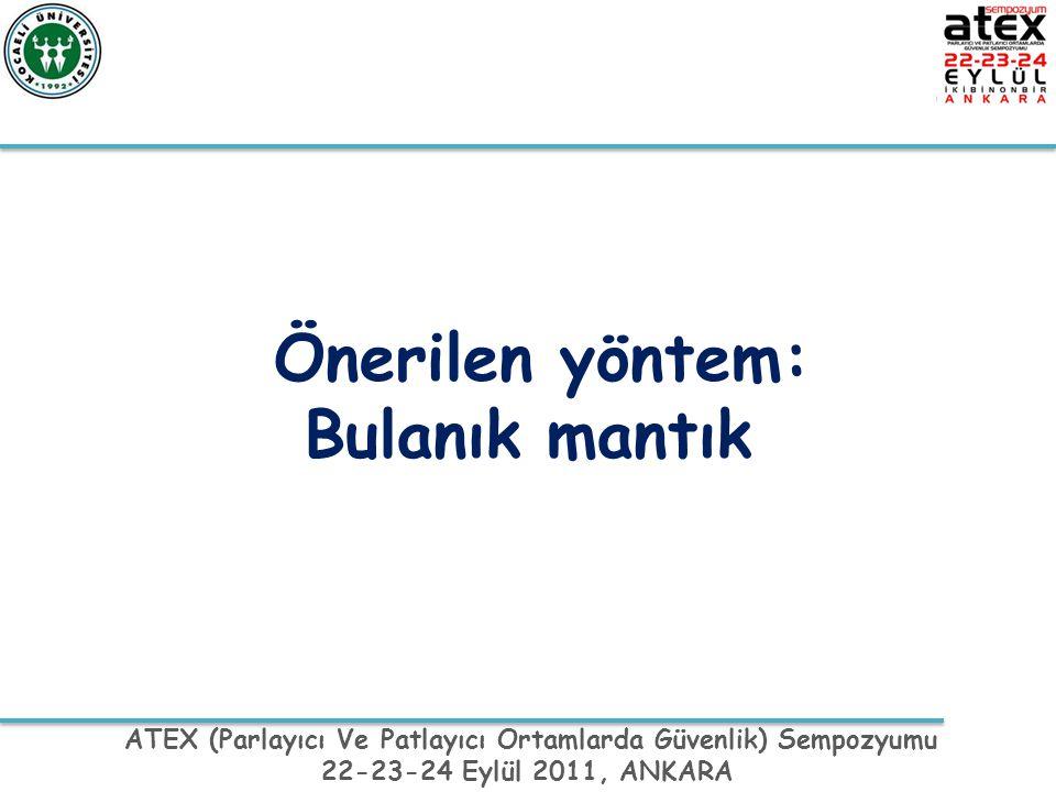 ATEX (Parlayıcı Ve Patlayıcı Ortamlarda Güvenlik) Sempozyumu 22-23-24 Eylül 2011, ANKARA Önerilen yöntem: Bulanık mantık