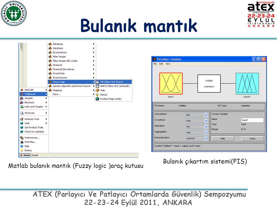 ATEX (Parlayıcı Ve Patlayıcı Ortamlarda Güvenlik) Sempozyumu 22-23-24 Eylül 2011, ANKARA Bulanık mantık Matlab bulanık mantık (Fuzzy logic )araç kutus