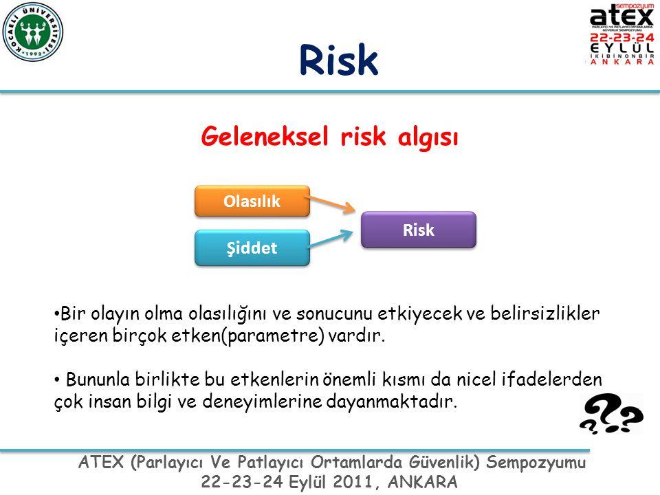 ATEX (Parlayıcı Ve Patlayıcı Ortamlarda Güvenlik) Sempozyumu 22-23-24 Eylül 2011, ANKARA Risk • Bir olayın olma olasılığını ve sonucunu etkiyecek ve b