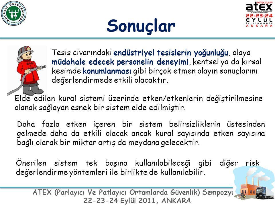 ATEX (Parlayıcı Ve Patlayıcı Ortamlarda Güvenlik) Sempozyumu 22-23-24 Eylül 2011, ANKARA Sonuçlar Önerilen sistem tek başına kullanılabileceği gibi di