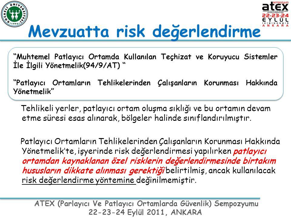 ATEX (Parlayıcı Ve Patlayıcı Ortamlarda Güvenlik) Sempozyumu 22-23-24 Eylül 2011, ANKARA Mevzuatta risk değerlendirme Tehlikeli yerler, patlayıcı orta