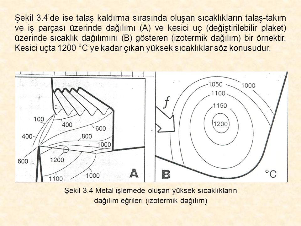 Şekil 3.4'de ise talaş kaldırma sırasında oluşan sıcaklıkların talaş-takım ve iş parçası üzerinde dağılımı (A) ve kesici uç (değiştirilebilir plaket)
