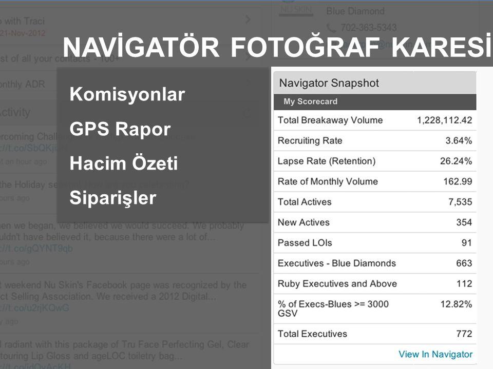 NAVİGATÖR FOTOĞRAF KARESİ Komisyonlar GPS Rapor Hacim Özeti Siparişler