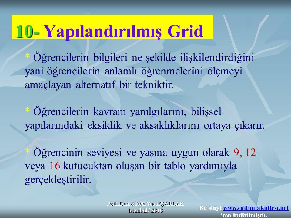 Psik.Dan.& Reh.Yusuf ŞARLAK İstanbul / 2010 10- 10- Yapılandırılmış Grid * Öğrencilerin bilgileri ne şekilde ilişkilendirdiğini yani öğrencilerin anlamlı öğrenmelerini ölçmeyi amaçlayan alternatif bir tekniktir.