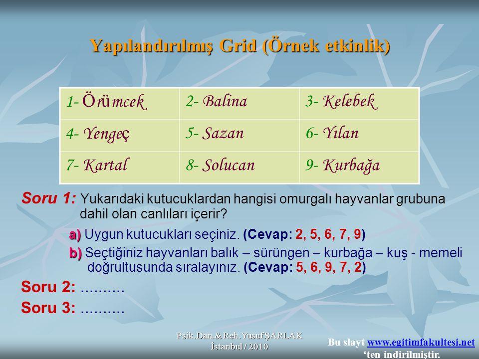 Psik.Dan.& Reh.Yusuf ŞARLAK İstanbul / 2010 Yapılandırılmış Grid (Örnek etkinlik) Soru 1: Yukarıdaki kutucuklardan hangisi omurgalı hayvanlar grubuna dahil olan canlıları içerir.